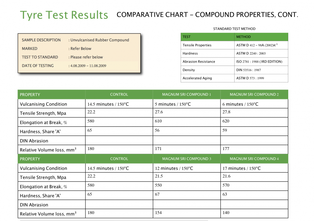 2. Comparative Chart 02